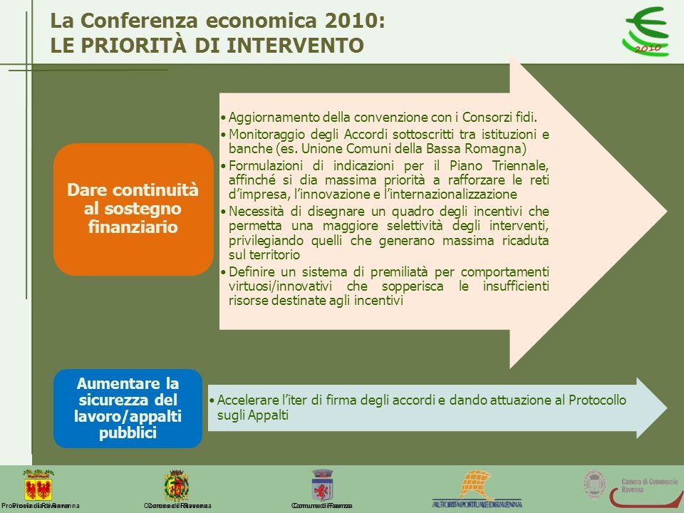 Comune di Ravenna Comune di FaenzaProvincia di Ravenna La Conferenza economica 2010: LE PRIORITÀ DI INTERVENTO Aggiornamento della convenzione con i C