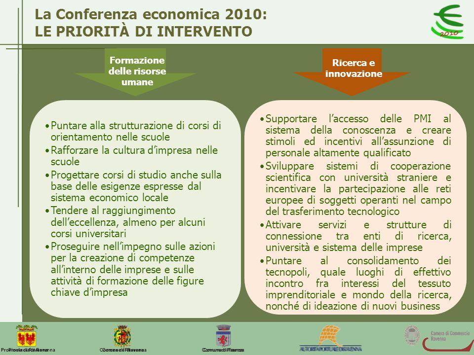 Comune di Ravenna Comune di FaenzaProvincia di Ravenna La Conferenza economica 2010: LE PRIORITÀ DI INTERVENTO Formazione delle risorse umane Puntare