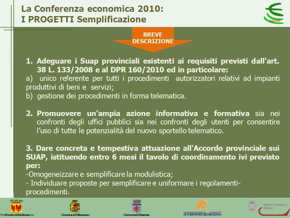 Comune di Ravenna Comune di FaenzaProvincia di Ravenna La Conferenza economica 2010: I PROGETTI Semplificazione 1.Adeguare i Suap provinciali esistent