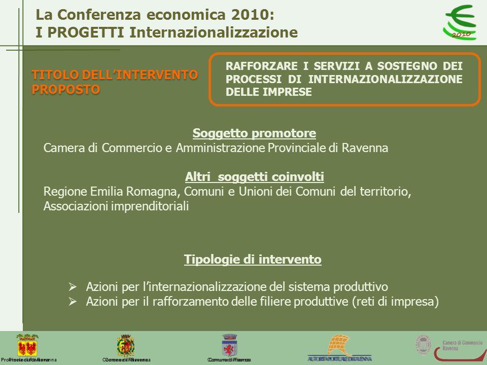Comune di Ravenna Comune di FaenzaProvincia di Ravenna La Conferenza economica 2010: I PROGETTI Internazionalizzazione Soggetto promotore Camera di Co