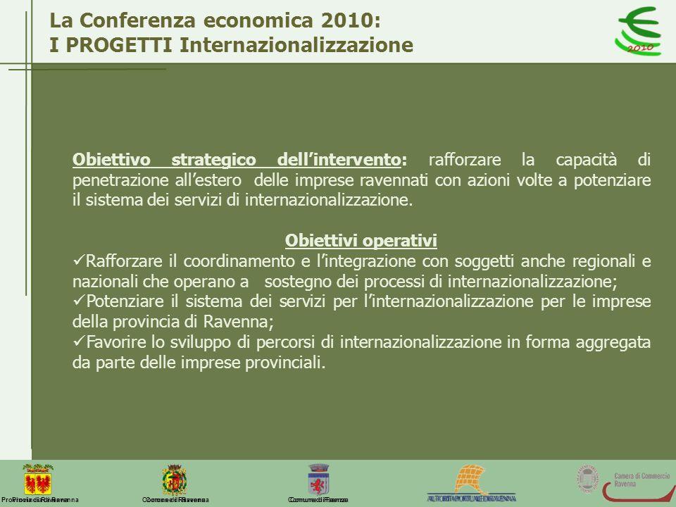 Comune di Ravenna Comune di FaenzaProvincia di Ravenna La Conferenza economica 2010: I PROGETTI Internazionalizzazione Obiettivo strategico dellinterv