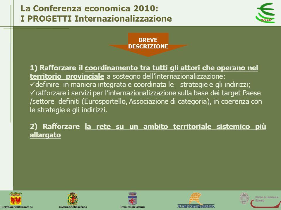 Comune di Ravenna Comune di FaenzaProvincia di Ravenna La Conferenza economica 2010: I PROGETTI Internazionalizzazione BREVE DESCRIZIONE 1) Rafforzare