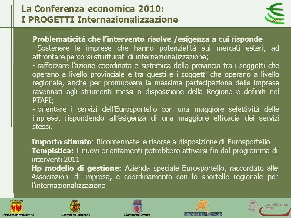 Comune di Ravenna Comune di FaenzaProvincia di Ravenna La Conferenza economica 2010: I PROGETTI Internazionalizzazione Problematicità che lintervento
