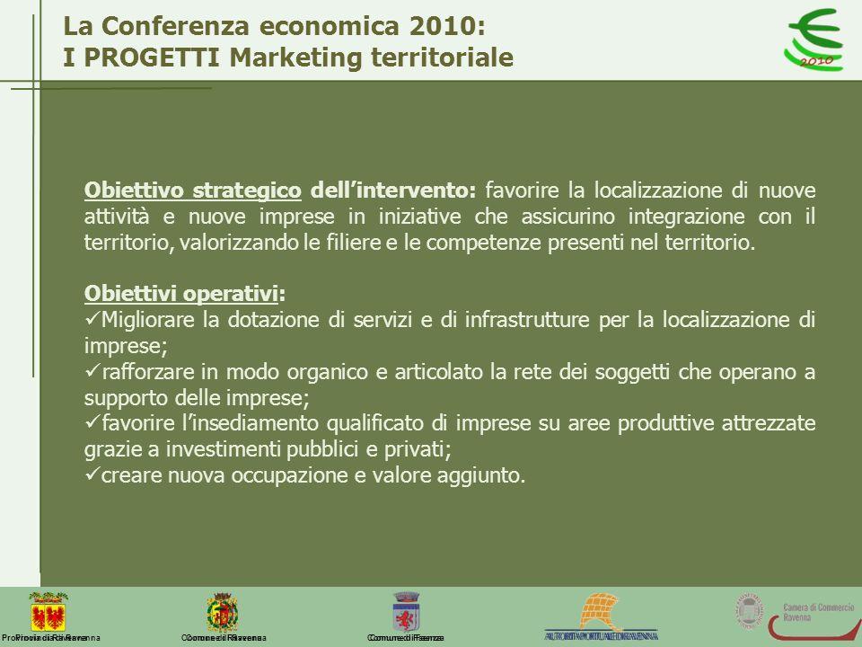 Comune di Ravenna Comune di FaenzaProvincia di Ravenna La Conferenza economica 2010: I PROGETTI Marketing territoriale Obiettivo strategico dellinterv