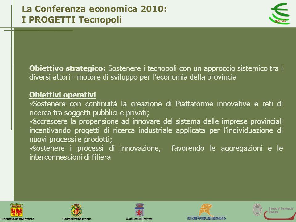 Comune di Ravenna Comune di FaenzaProvincia di Ravenna La Conferenza economica 2010: I PROGETTI Tecnopoli Obiettivo strategico: Sostenere i tecnopoli