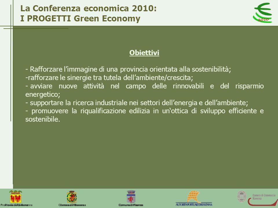 Comune di Ravenna Comune di FaenzaProvincia di Ravenna La Conferenza economica 2010: I PROGETTI Green Economy Obiettivi - Rafforzare limmagine di una