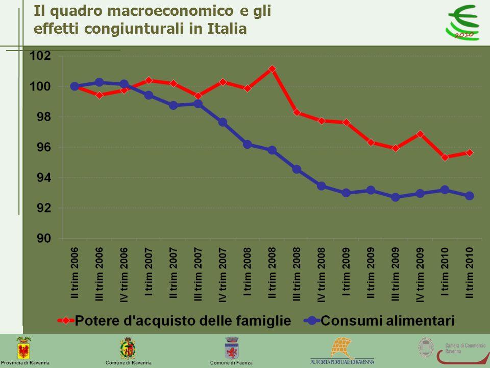 Comune di Ravenna Comune di FaenzaProvincia di Ravenna Il quadro macroeconomico e gli effetti congiunturali in Italia