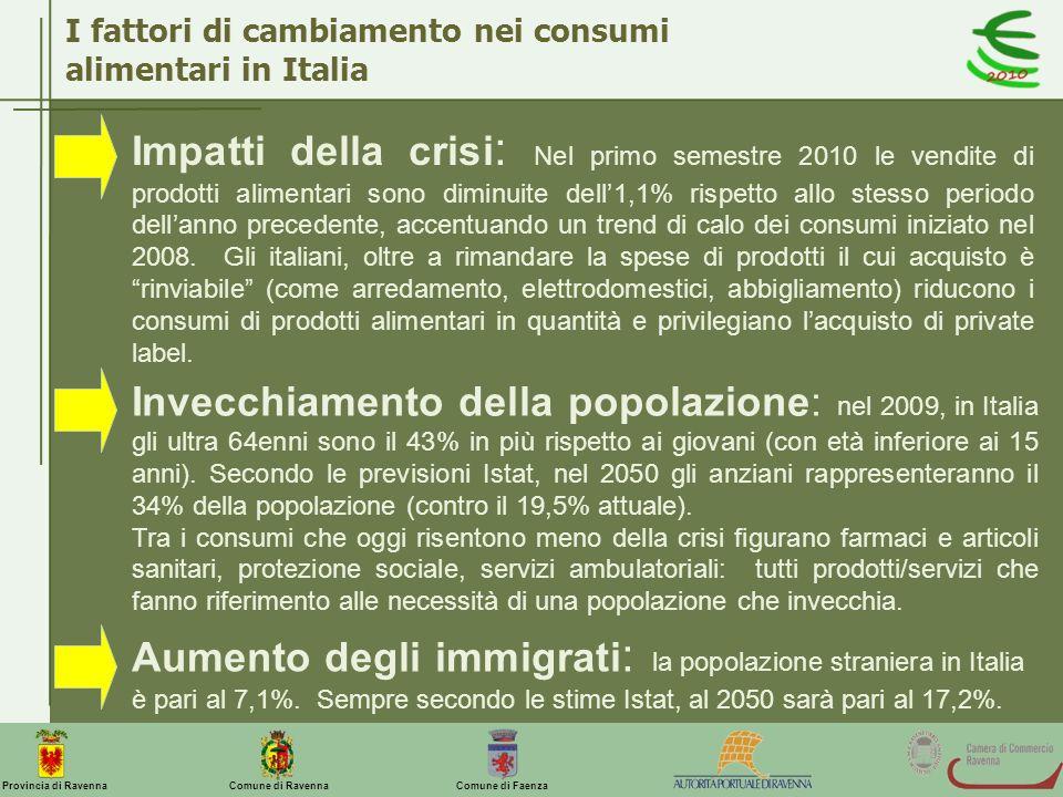 Comune di Ravenna Comune di FaenzaProvincia di Ravenna I fattori di cambiamento nei consumi alimentari in Italia Invecchiamento della popolazione: nel