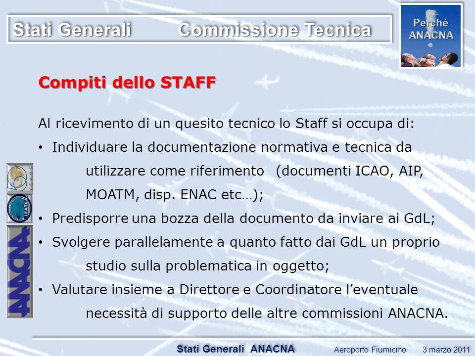 Stati Generali ANACNA Aeroporto Fiumicino 3 marzo 2011 Compiti dello STAFF Al ricevimento di un quesito tecnico lo Staff si occupa di: Individuare la documentazione normativa e tecnica da utilizzare come riferimento (documenti ICAO, AIP, MOATM, disp.
