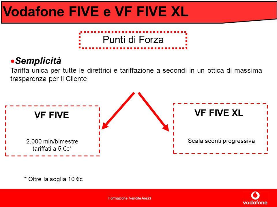 Formazione Vendite Area3 Vodafone FIVE e VF FIVE XL Semplicità Tariffa unica per tutte le direttrici e tariffazione a secondi in un ottica di massima trasparenza per il Cliente Punti di Forza * Oltre la soglia 10 c 2.000 min/bimestre tariffati a 5 c* VF FIVE VF FIVE XL Scala sconti progressiva
