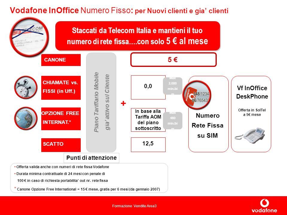Formazione Vendite Area3 Vodafone InOffice Numero Fisso: per Nuovi clienti e gia clienti CANONE SCATTO 0,0 12,5 OPZIONE FREE INTERNAT.* In base alla Tariffa AOM del piano sottoscritto Max 480 min.bi m Max 2.000 min.bi m Numero Rete Fissa su SIM 5 CHIAMATE vs.