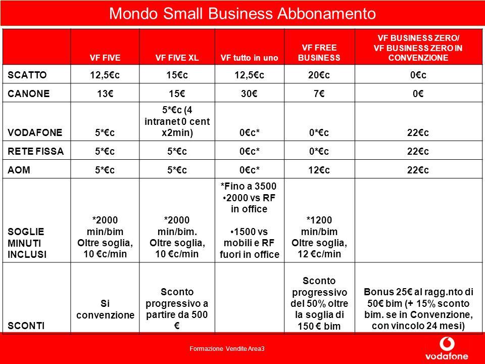 Formazione Vendite Area3 Mondo Small Business Abbonamento VF FIVEVF FIVE XLVF tutto in uno VF FREE BUSINESS VF BUSINESS ZERO/ VF BUSINESS ZERO IN CONVENZIONE SCATTO12,5c15c12,5c20c0c CANONE13153070 VODAFONE5*c 5*c (4 intranet 0 cent x2min)0c*0*c22c RETE FISSA5*c 0c*0*c22c AOM5*c 0c*12c22c SOGLIE MINUTI INCLUSI *2000 min/bim Oltre soglia, 10 c/min *2000 min/bim.