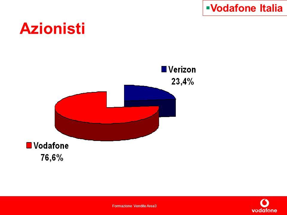 Formazione Vendite Area3 Azionisti Vodafone Italia