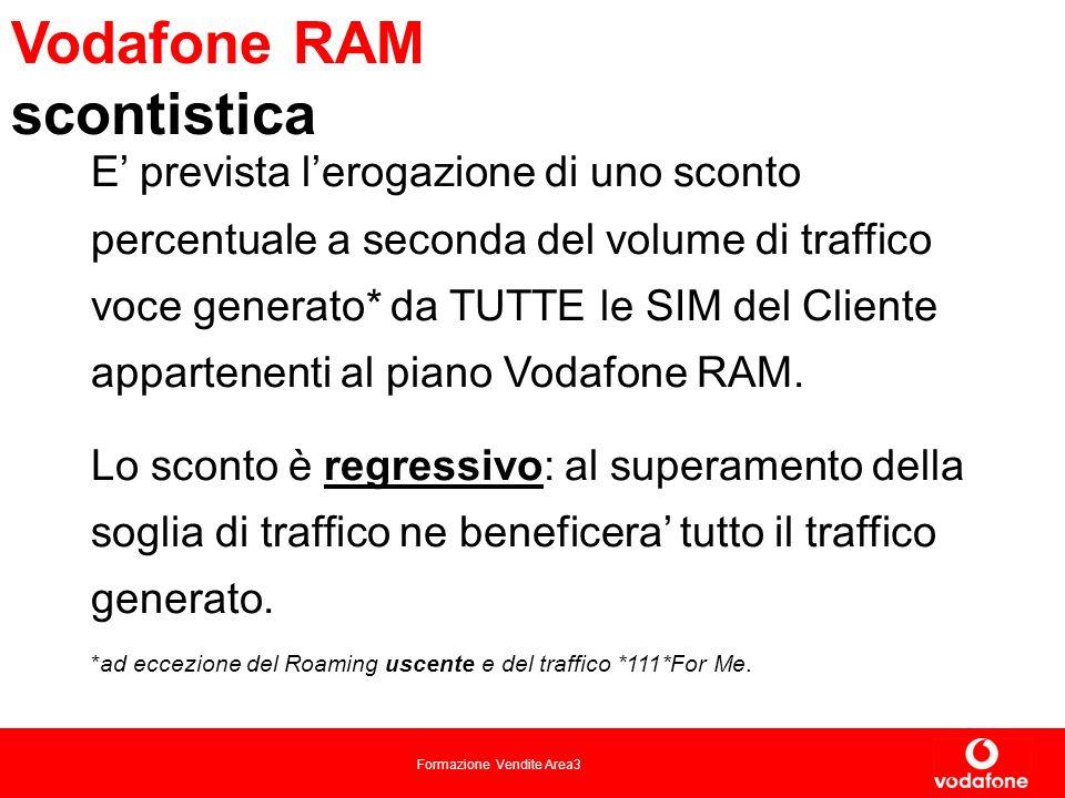 Formazione Vendite Area3 Vodafone RAM scontistica E prevista lerogazione di uno sconto percentuale a seconda del volume di traffico voce generato* da TUTTE le SIM del Cliente appartenenti al piano Vodafone RAM.