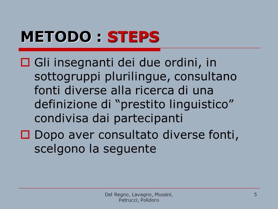 Del Regno, Lavagno, Mussini, Petrucci, Polidoro 6 Il prestito è un elemento di una lingua straniera che viene accolto nella propria.