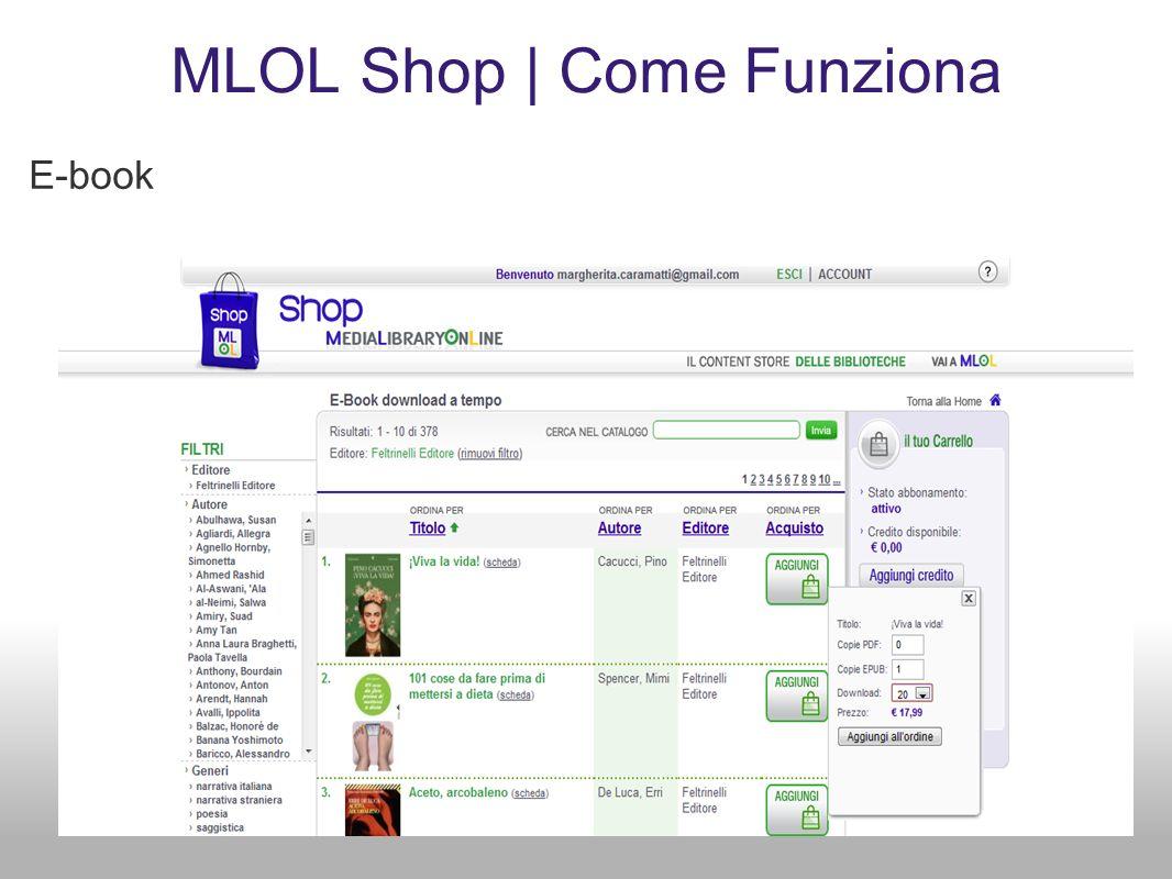 MLOL | Il download a tempo Per ogni e-book acquistato nello Shop viene acquisito: il file standard dell e-book (cioè il file con le medesime condizioni tecniche e legali che l utente finale potrebbe acquisire in un qualsiasi shop online).