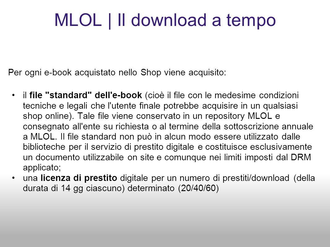 MLOL | Il download a tempo Per ogni e-book acquistato nello Shop viene acquisito: il file