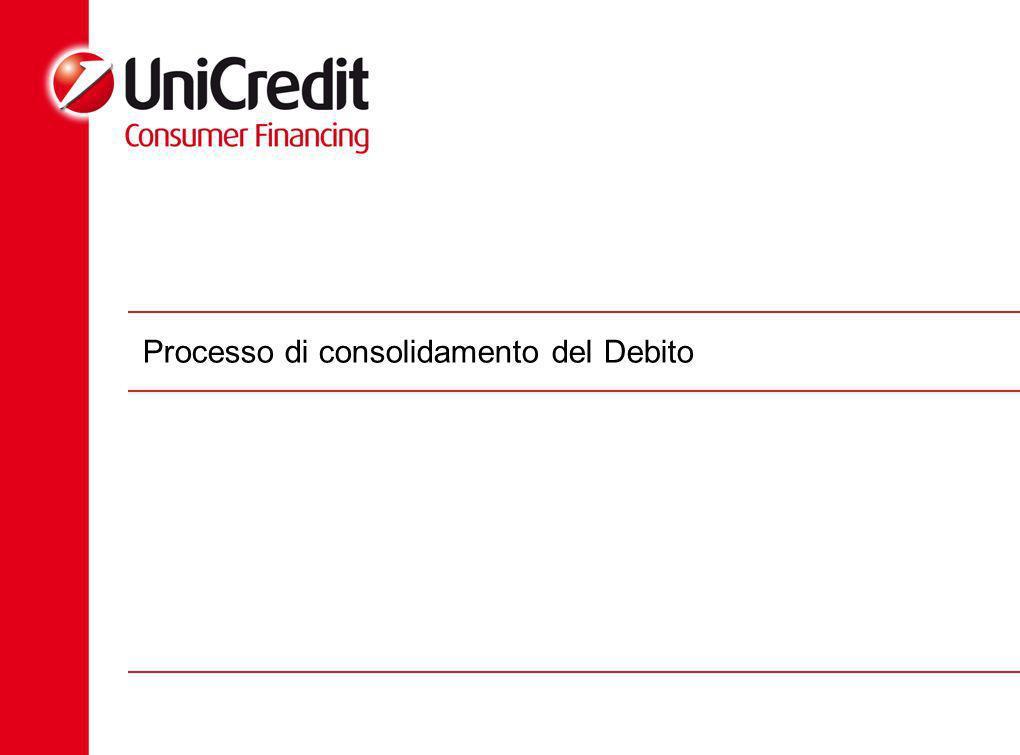 Processo di consolidamento del Debito