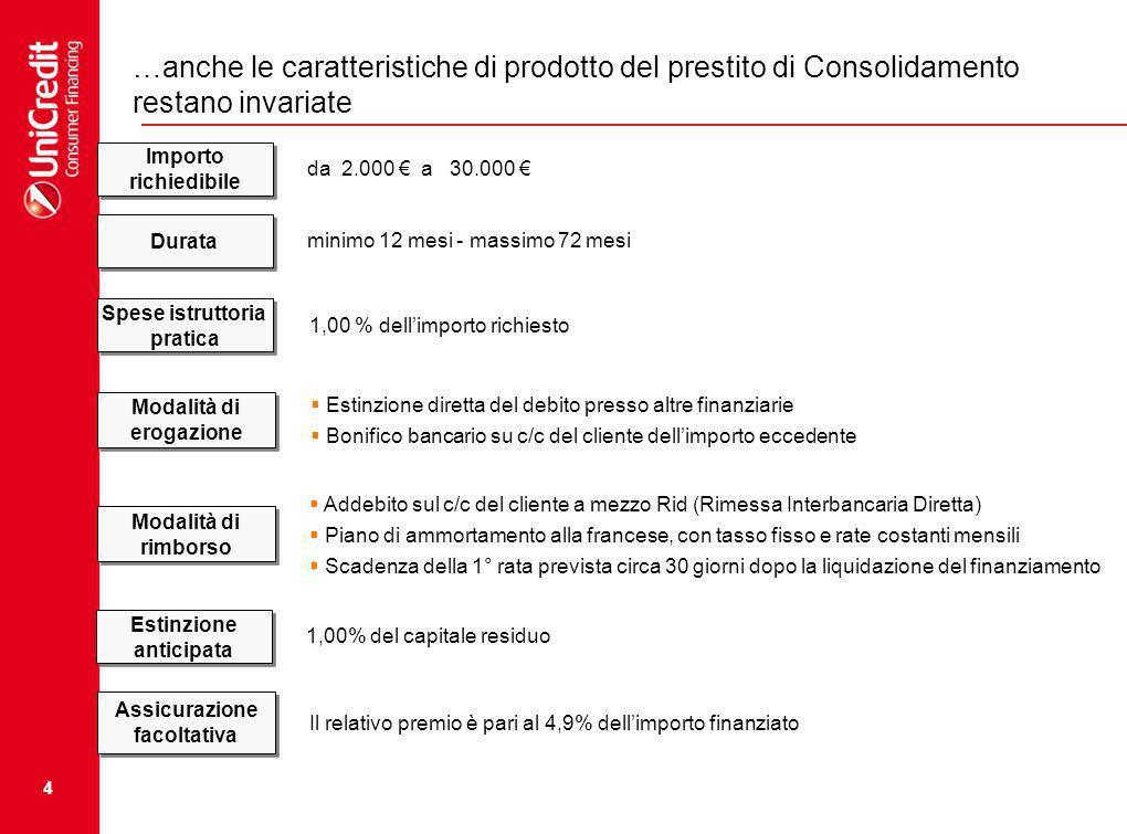 4 …anche le caratteristiche di prodotto del prestito di Consolidamento restano invariate Importo richiedibile Importo richiedibile da 2.000 a 30.000 S