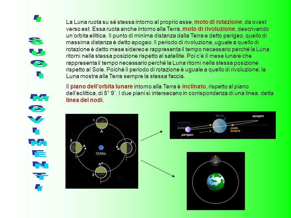 La Luna ruota su sé stessa intorno al proprio asse, moto di rotazione, da ovest verso est.
