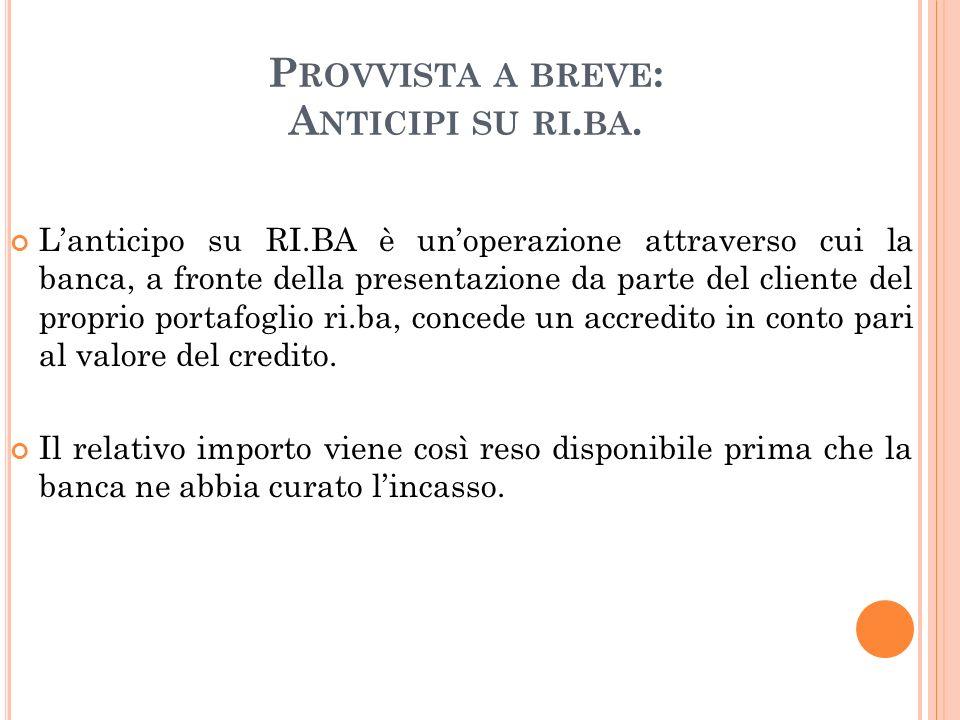 P ROVVISTA A BREVE : A NTICIPI SU RI. BA.