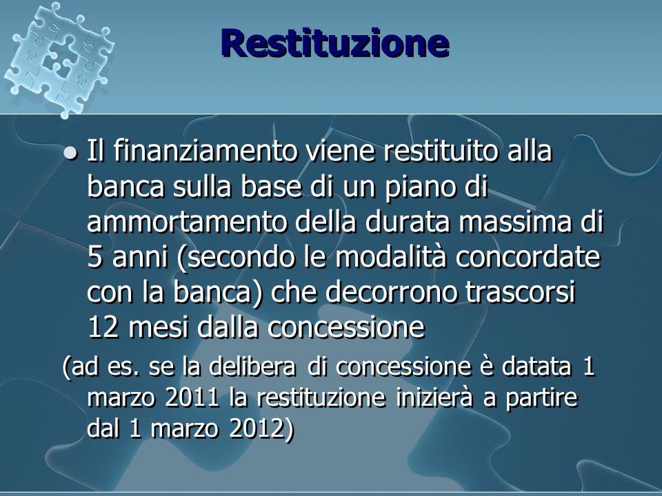 Restituzione Il finanziamento viene restituito alla banca sulla base di un piano di ammortamento della durata massima di 5 anni (secondo le modalità concordate con la banca) che decorrono trascorsi 12 mesi dalla concessione (ad es.