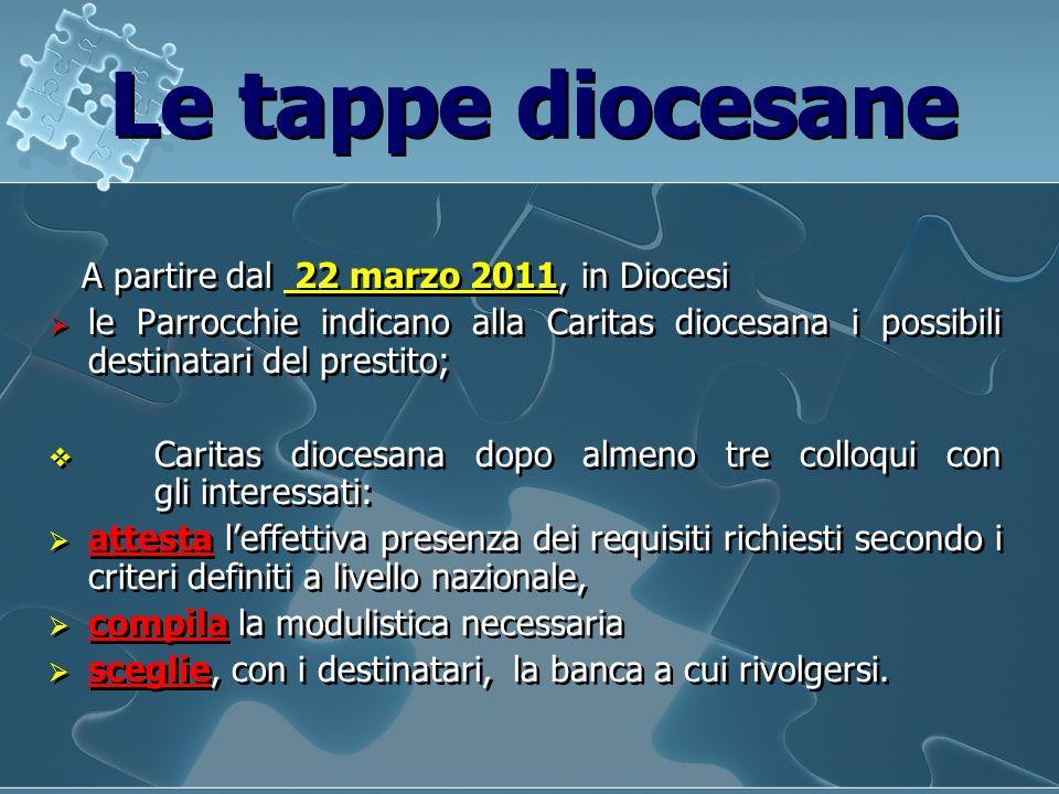 Le tappe diocesane A partire dal 22 marzo 2011, in Diocesi le Parrocchie indicano alla Caritas diocesana i possibili destinatari del prestito; Caritas