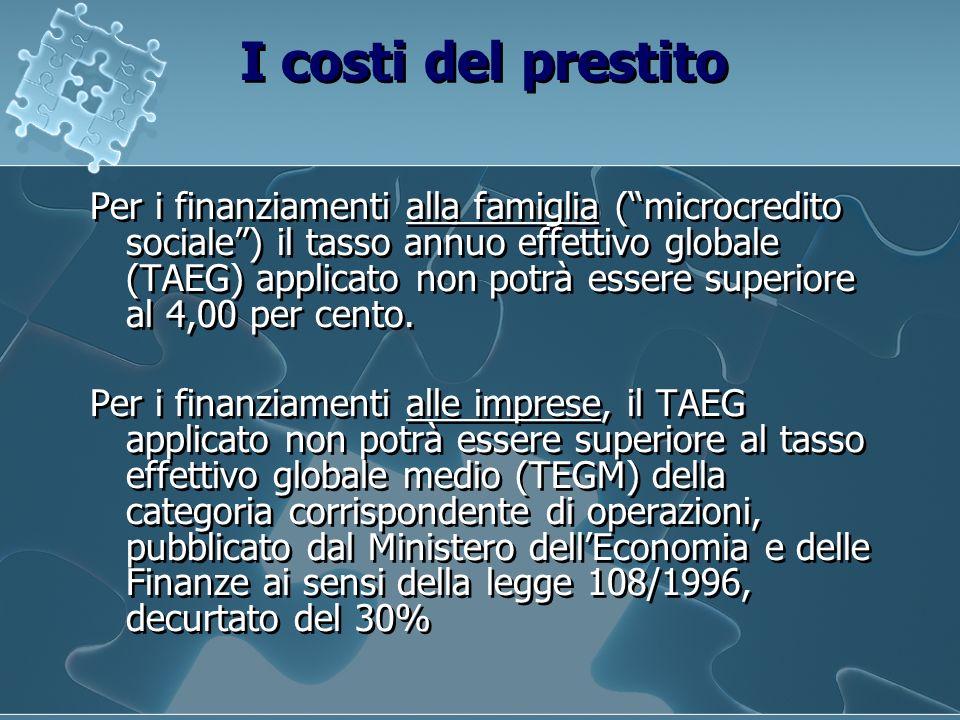 I costi del prestito Per i finanziamenti alla famiglia (microcredito sociale) il tasso annuo effettivo globale (TAEG) applicato non potrà essere superiore al 4,00 per cento.
