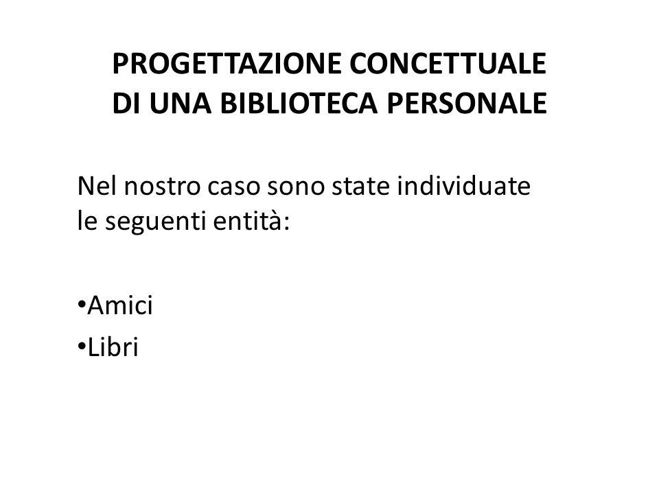 PROGETTAZIONE CONCETTUALE DI UNA BIBLIOTECA PERSONALE Nel nostro caso sono state individuate le seguenti entità: Amici Libri