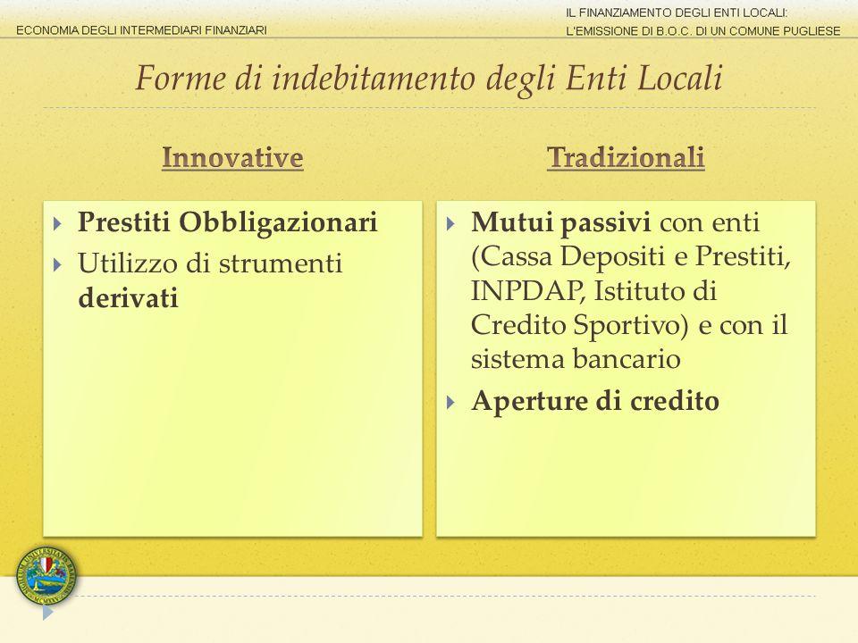 Forme di indebitamento degli Enti Locali Prestiti Obbligazionari Utilizzo di strumenti derivati Prestiti Obbligazionari Utilizzo di strumenti derivati