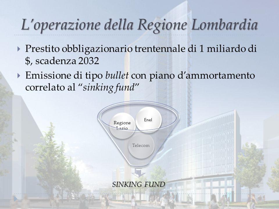 Loperazione della Regione Lombardia Prestito obbligazionario trentennale di 1 miliardo di $, scadenza 2032 Emissione di tipo bullet con piano dammorta