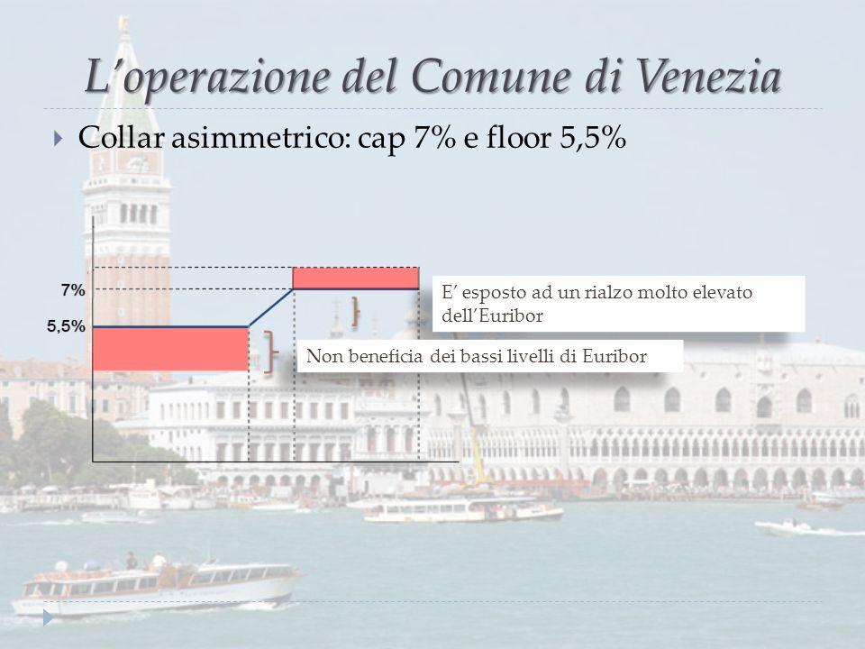 Loperazione del Comune di Venezia Collar asimmetrico: cap 7% e floor 5,5% E esposto ad un rialzo molto elevato dellEuribor Non beneficia dei bassi liv