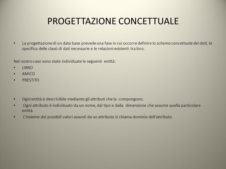 PROGETTAZIONE CONCETTUALE La progettazione di un data base prevede una fase in cui occorre definire lo schema concettuale dei dati, la specifica delle classi di dati necessarie e le relazioni esistenti tra loro.