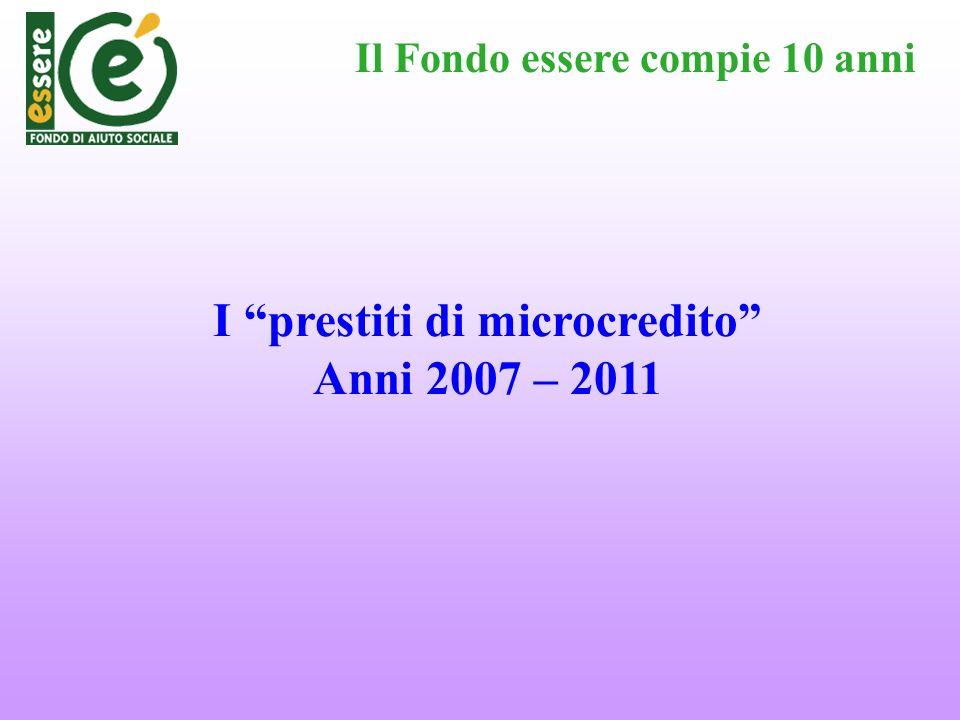 Il Fondo essere compie 10 anni I prestiti di microcredito Anni 2007 – 2011