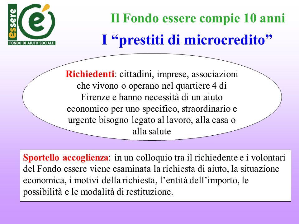 Il Fondo essere compie 10 anni I prestiti di microcredito Richiedenti: cittadini, imprese, associazioni che vivono o operano nel quartiere 4 di Firenz
