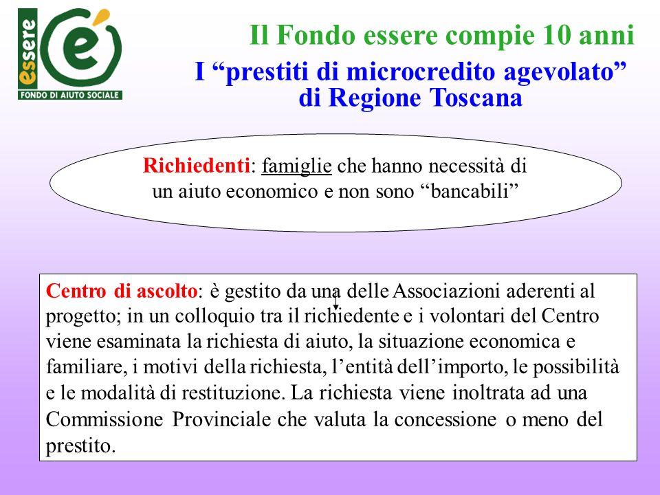 Il Fondo essere compie 10 anni I prestiti di microcredito agevolato di Regione Toscana Richiedenti: famiglie che hanno necessità di un aiuto economico
