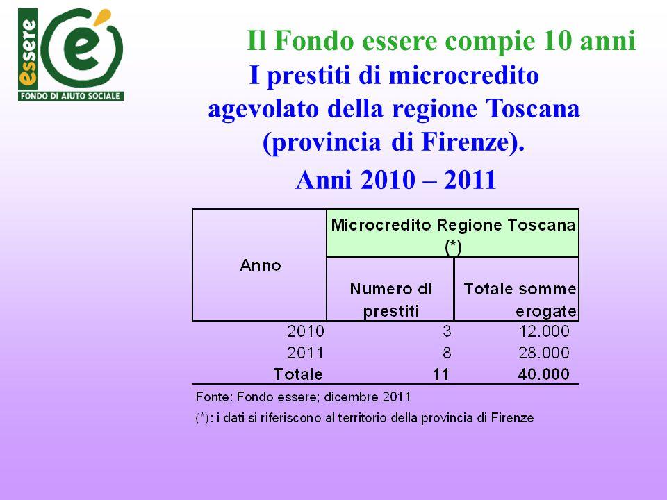 Il Fondo essere compie 10 anni I prestiti di microcredito agevolato della regione Toscana (provincia di Firenze). Anni 2010 – 2011