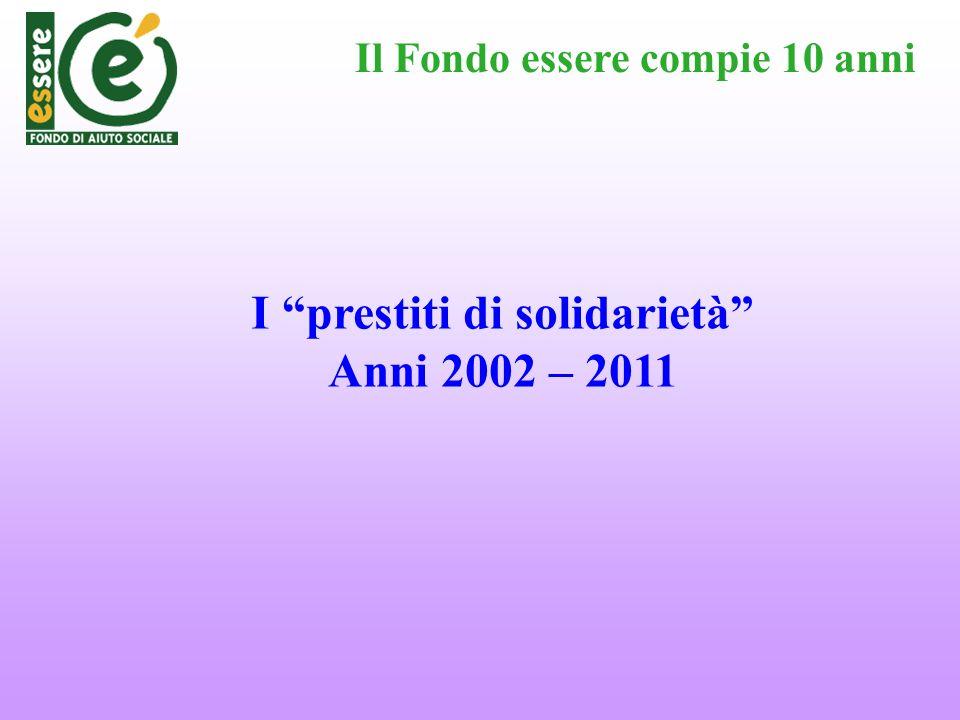 Il Fondo essere compie 10 anni I prestiti di solidarietà Anni 2002 – 2011
