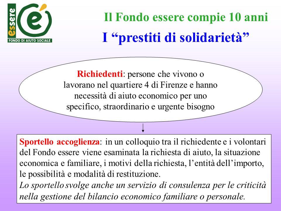 Il Fondo essere compie 10 anni I prestiti di solidarietà Richiedenti: persone che vivono o lavorano nel quartiere 4 di Firenze e hanno necessità di ai