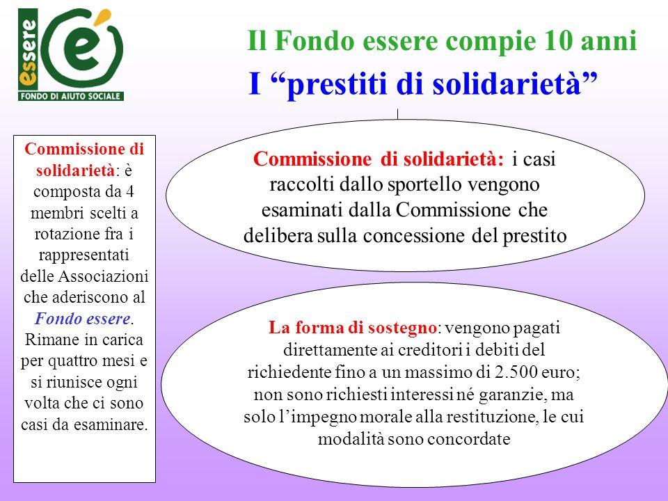 Il Fondo essere compie 10 anni Da ottobre 2002 a dicembre 2011 sono stati erogati in totale 346 prestiti di solidarietà.