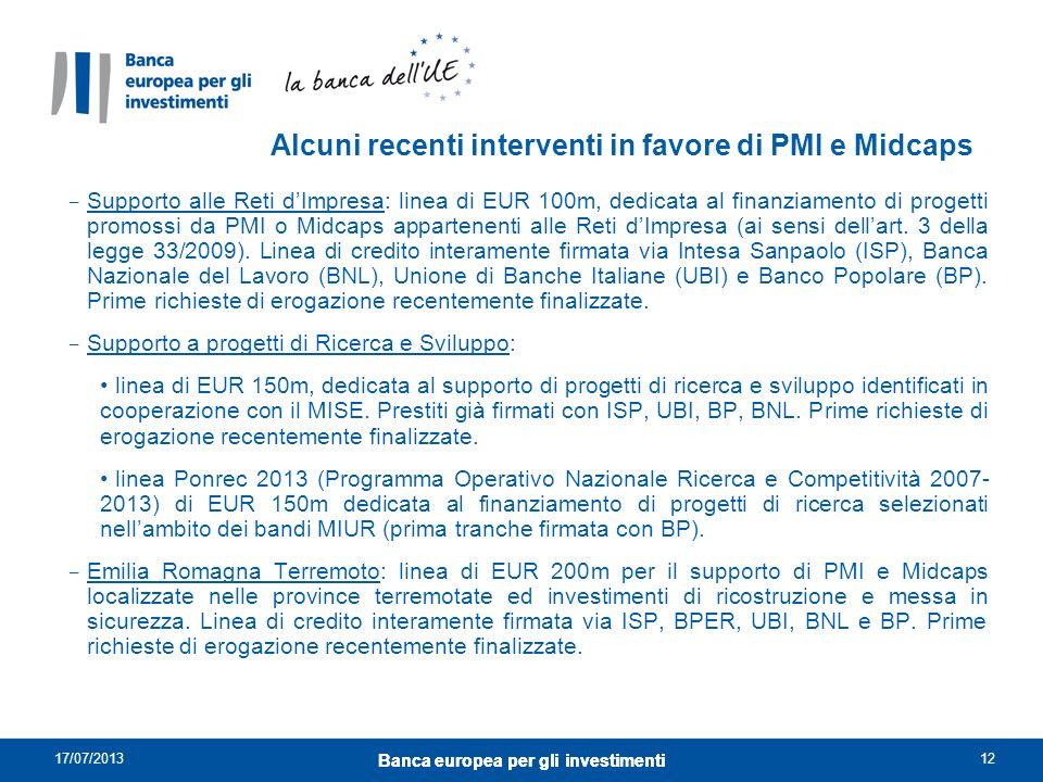 Alcuni recenti interventi in favore di PMI e Midcaps Supporto alle Reti dImpresa: linea di EUR 100m, dedicata al finanziamento di progetti promossi da