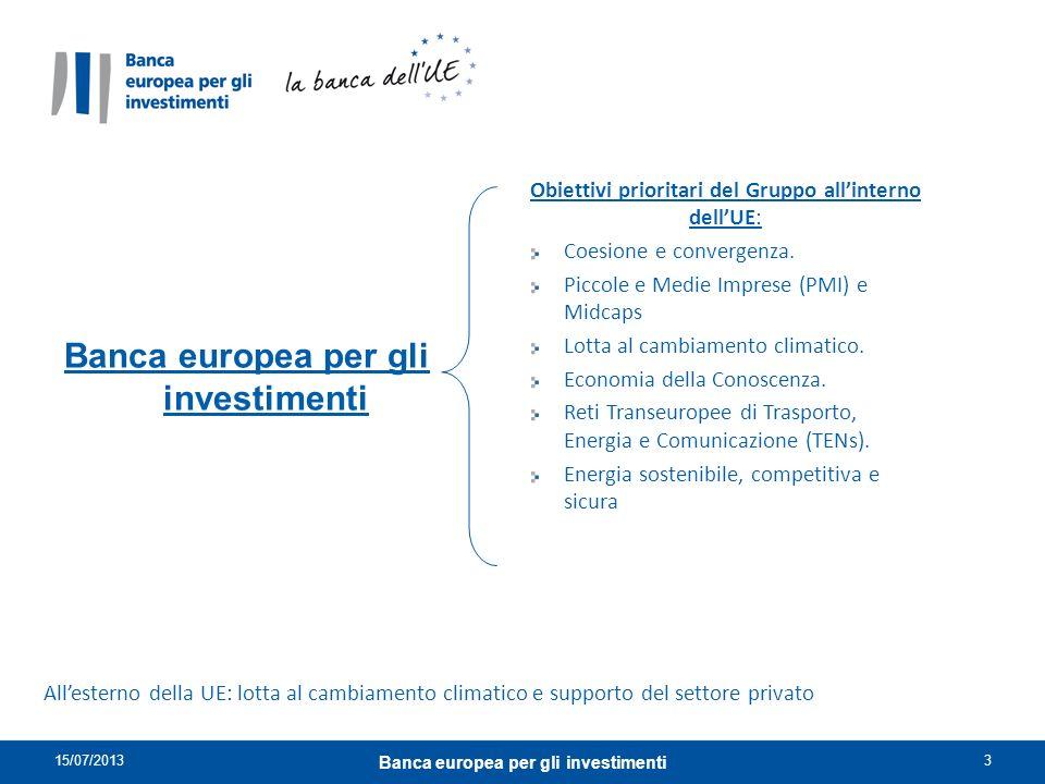 3 Obiettivi prioritari del Gruppo allinterno dellUE: Coesione e convergenza. Piccole e Medie Imprese (PMI) e Midcaps Lotta al cambiamento climatico. E
