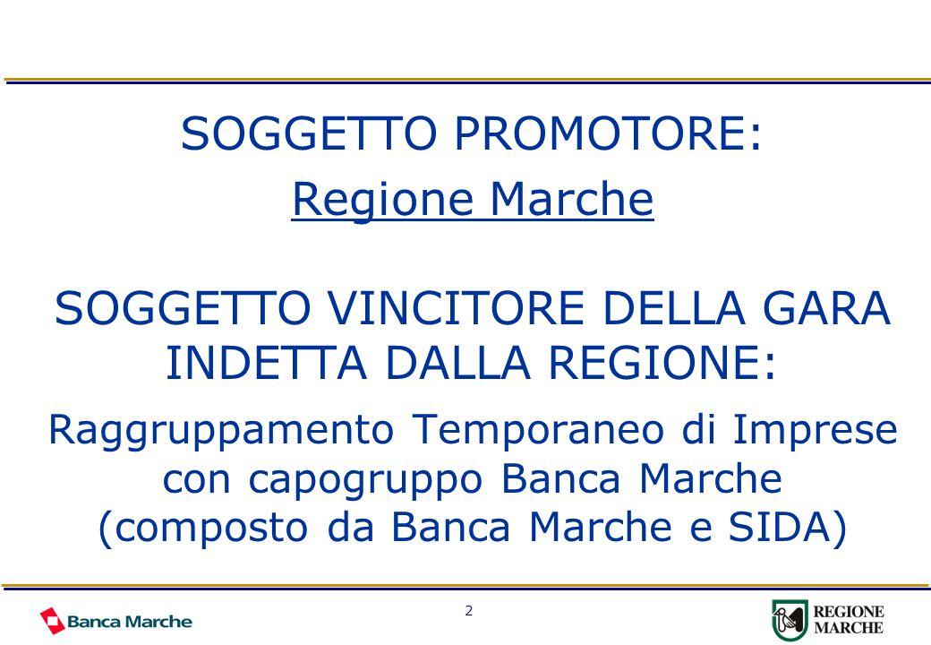 2 SOGGETTO PROMOTORE: Regione Marche SOGGETTO VINCITORE DELLA GARA INDETTA DALLA REGIONE: Raggruppamento Temporaneo di Imprese con capogruppo Banca Marche (composto da Banca Marche e SIDA)