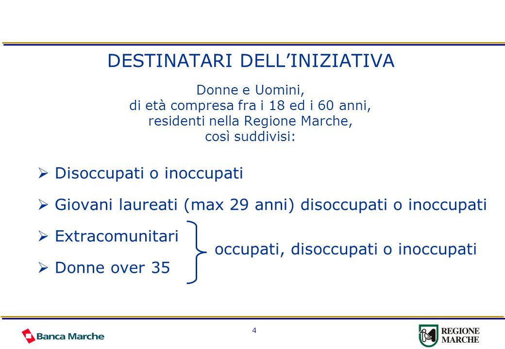4 DESTINATARI DELLINIZIATIVA Donne e Uomini, di età compresa fra i 18 ed i 60 anni, residenti nella Regione Marche, così suddivisi: Disoccupati o inoc