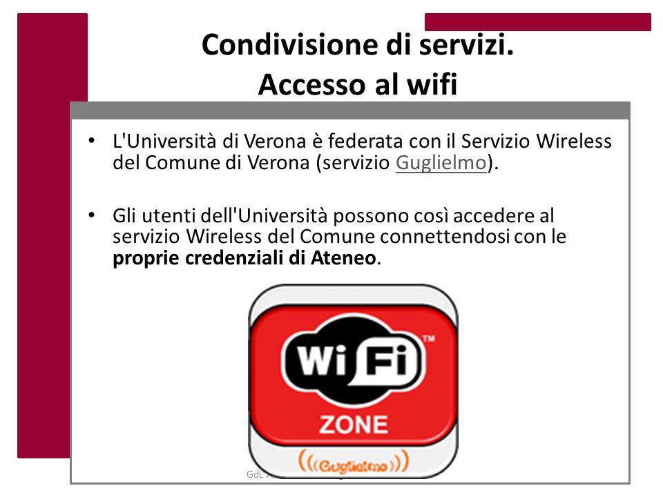GdL AIB 2012 Cataloghi e nuovi servizi Condivisione di servizi. Accesso al wifi L'Università di Verona è federata con il Servizio Wireless del Comune