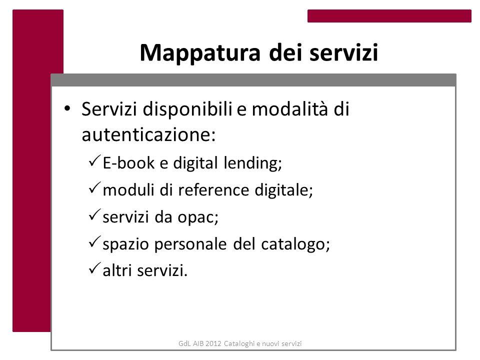 GdL AIB 2012 Cataloghi e nuovi servizi Mappatura dei servizi Servizi disponibili e modalità di autenticazione: E-book e digital lending; moduli di ref