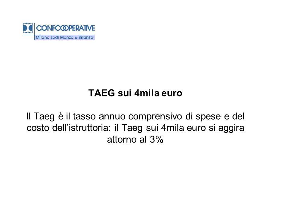 TAEG sui 4mila euro Il Taeg è il tasso annuo comprensivo di spese e del costo dellistruttoria: il Taeg sui 4mila euro si aggira attorno al 3%