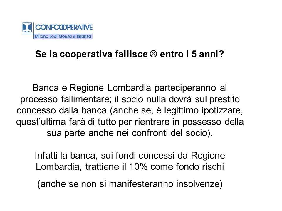 Se la cooperativa fallisce entro i 5 anni? Banca e Regione Lombardia parteciperanno al processo fallimentare; il socio nulla dovrà sul prestito conces