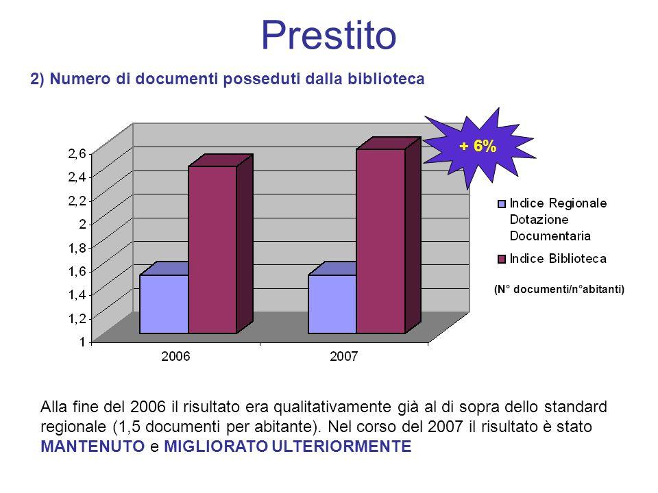 Prestito 2) Numero di documenti posseduti dalla biblioteca Alla fine del 2006 il risultato era qualitativamente già al di sopra dello standard regionale (1,5 documenti per abitante).