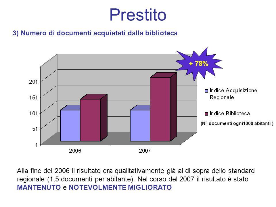 Prestito 3) Numero di documenti acquistati dalla biblioteca Alla fine del 2006 il risultato era qualitativamente già al di sopra dello standard region